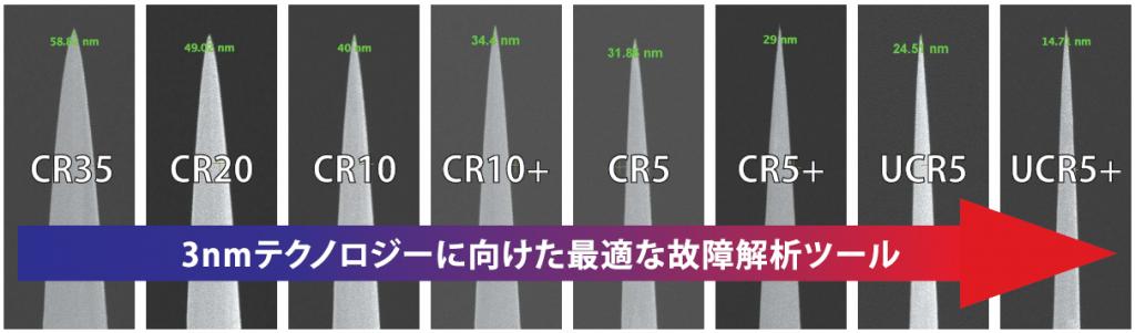 3mmテクノロジーに向けた最適な故障解析ツール