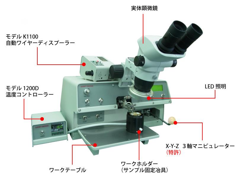 7400D-装置外観