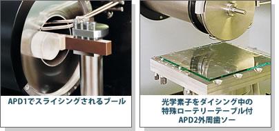 APD1でスライシングされるブール 光学素子をダイシング中の特殊ローテリーテーブル付APD2外周歯ソー