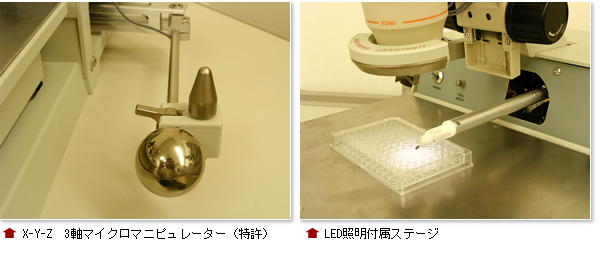 X-Y-Z 3軸マイクロマニピュレーター(特許)LED照明付属ステージ