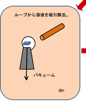 ループから溶液を吸引除去